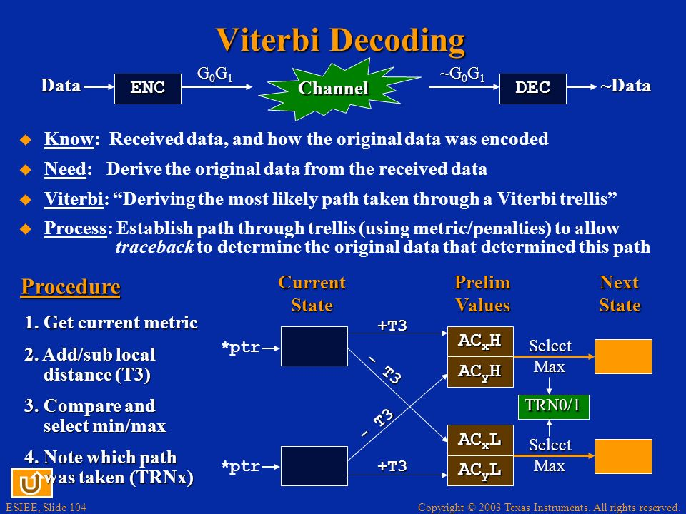 Viterbi Decoding Procedure Channel ENC Data DEC ~Data