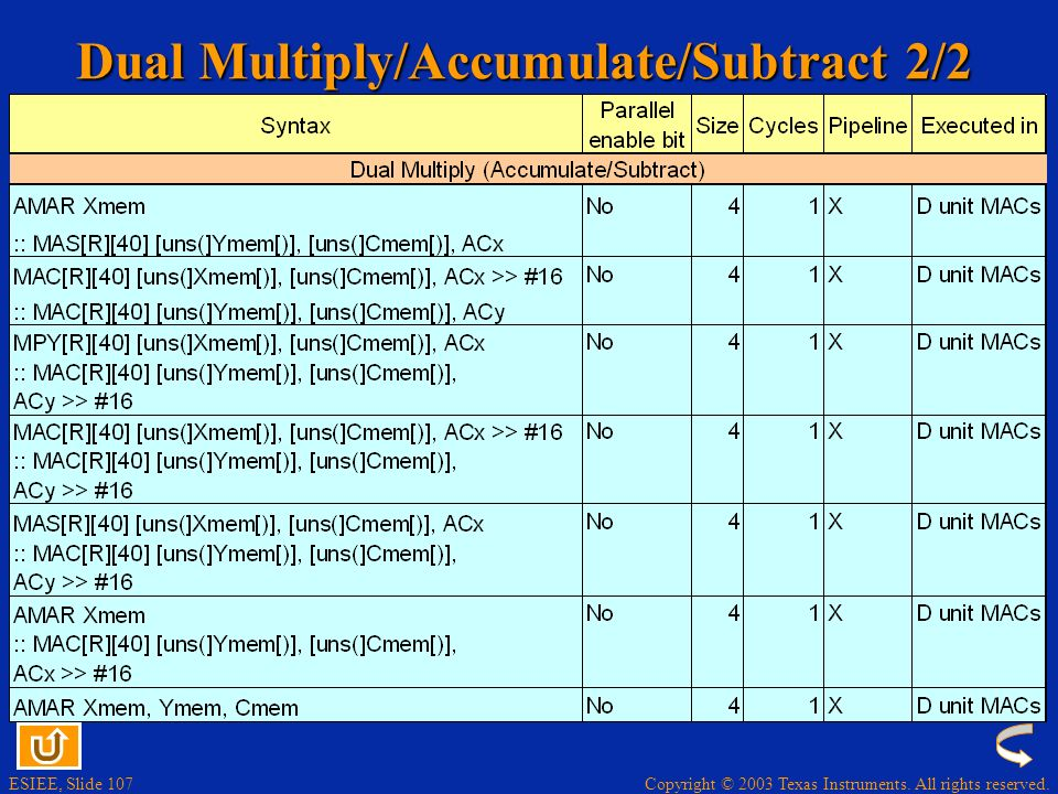 Dual Multiply/Accumulate/Subtract 2/2