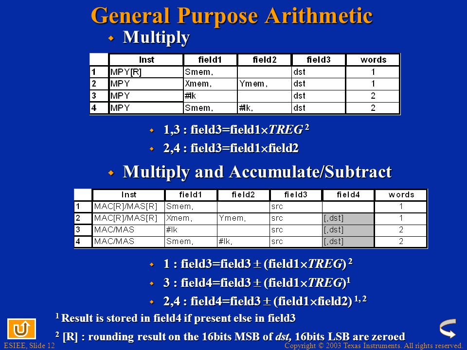General Purpose Arithmetic
