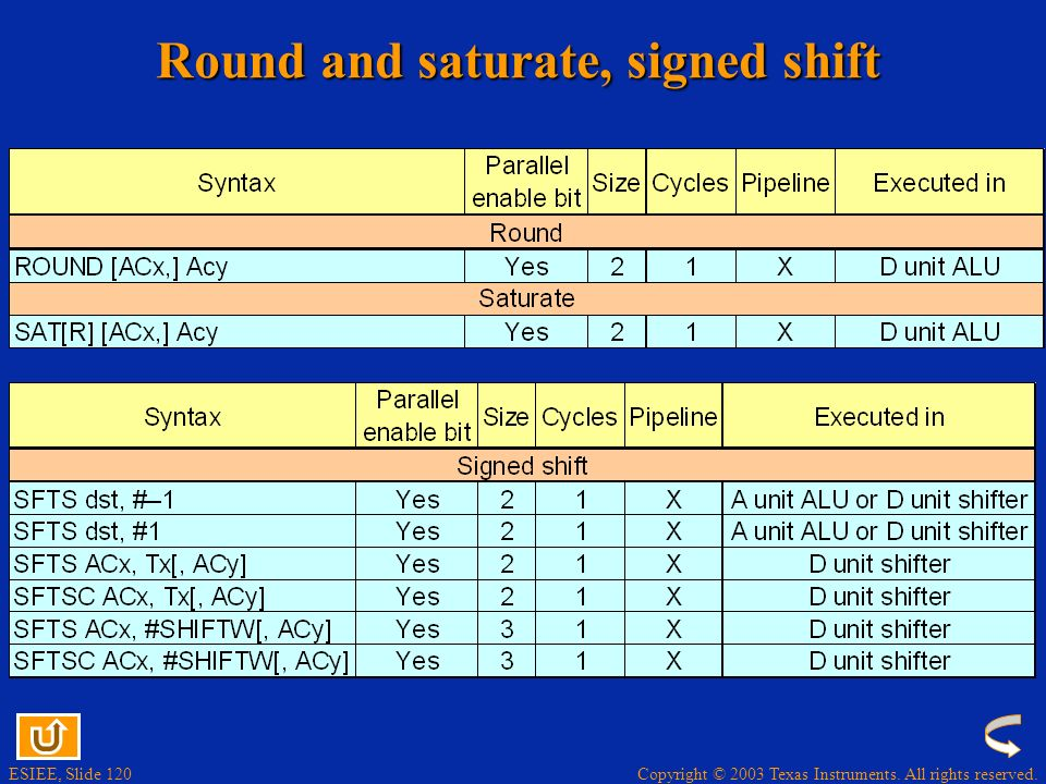 Round and saturate, signed shift
