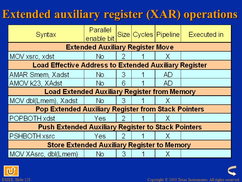 Extended auxiliary register (XAR) operations