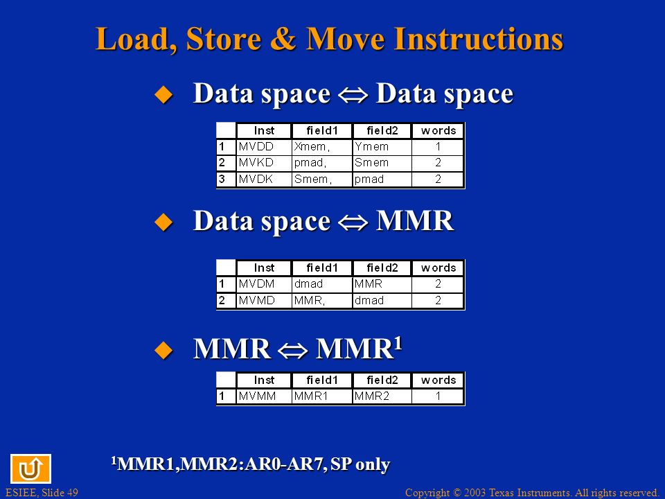 Load, Store & Move Instructions