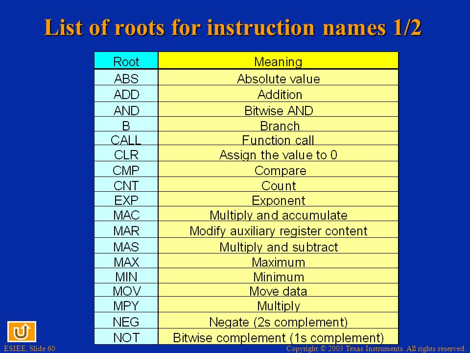 List of roots for instruction names 1/2