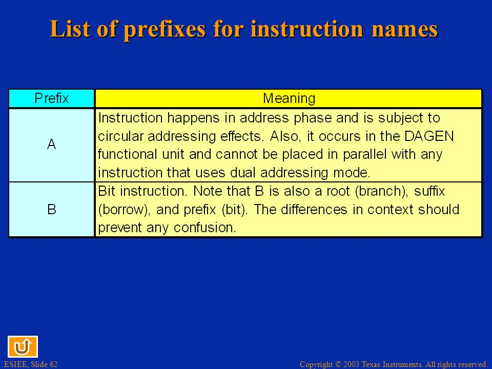 List of prefixes for instruction names