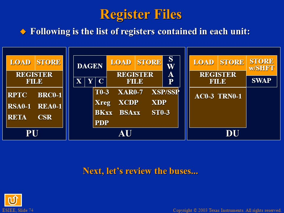 Register Files Following is the list of registers contained in each unit: LOAD. STORE. DAGEN. LOAD.
