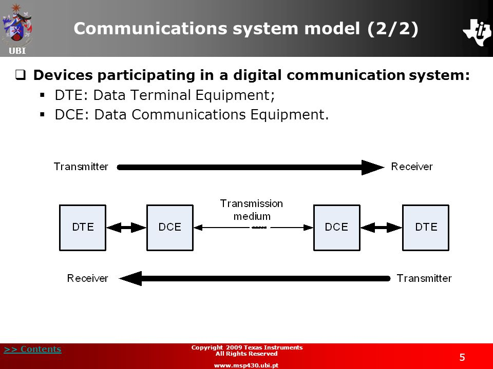Communications system model (2/2)