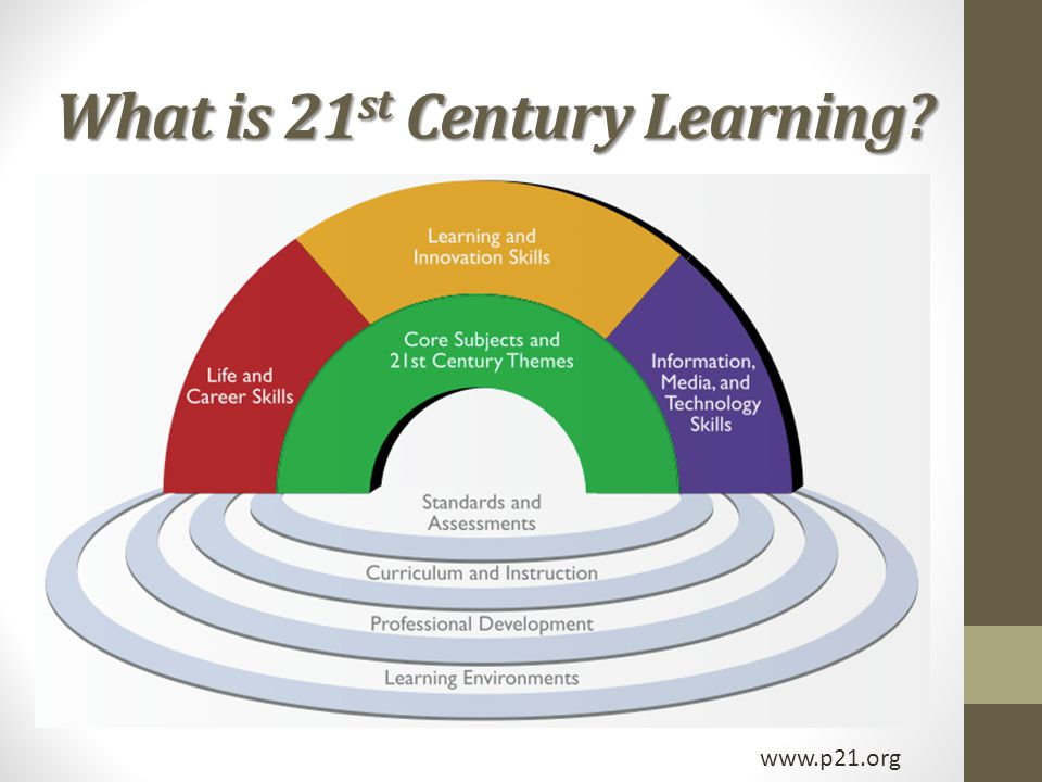 What is 21st Century Learning