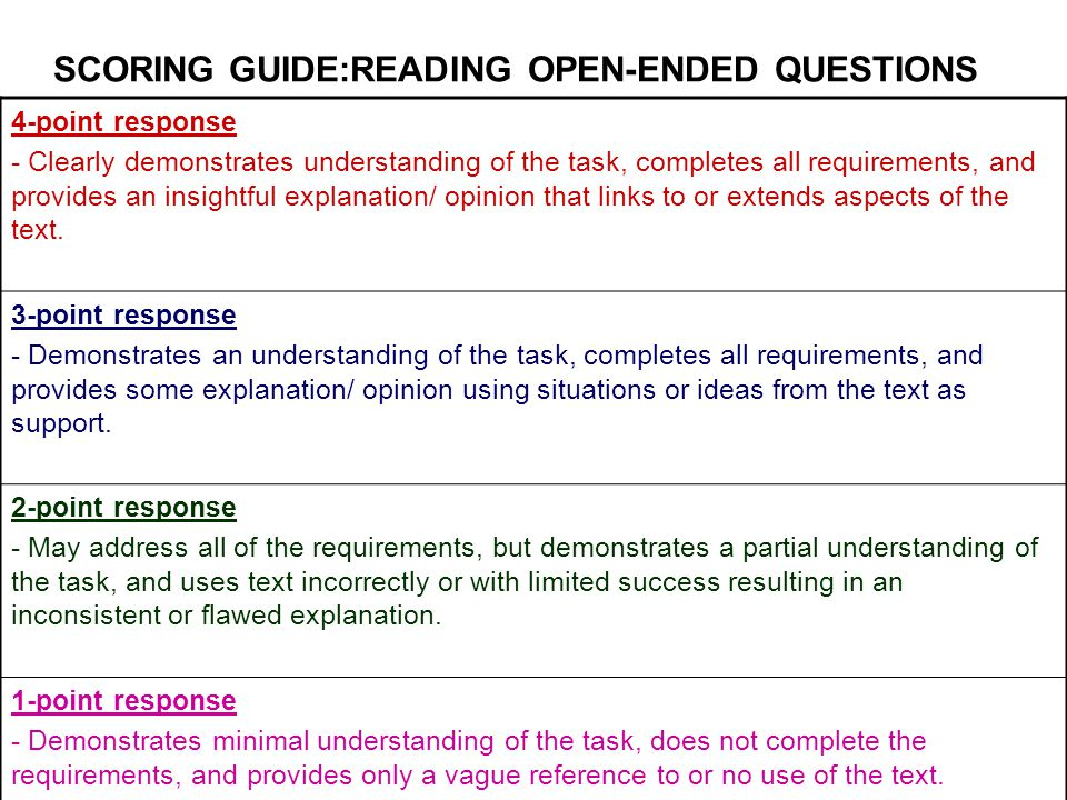 SCORING GUIDE:READING OPEN-ENDED QUESTIONS
