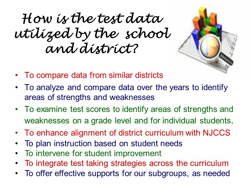 How is the test data utilized by the school and district