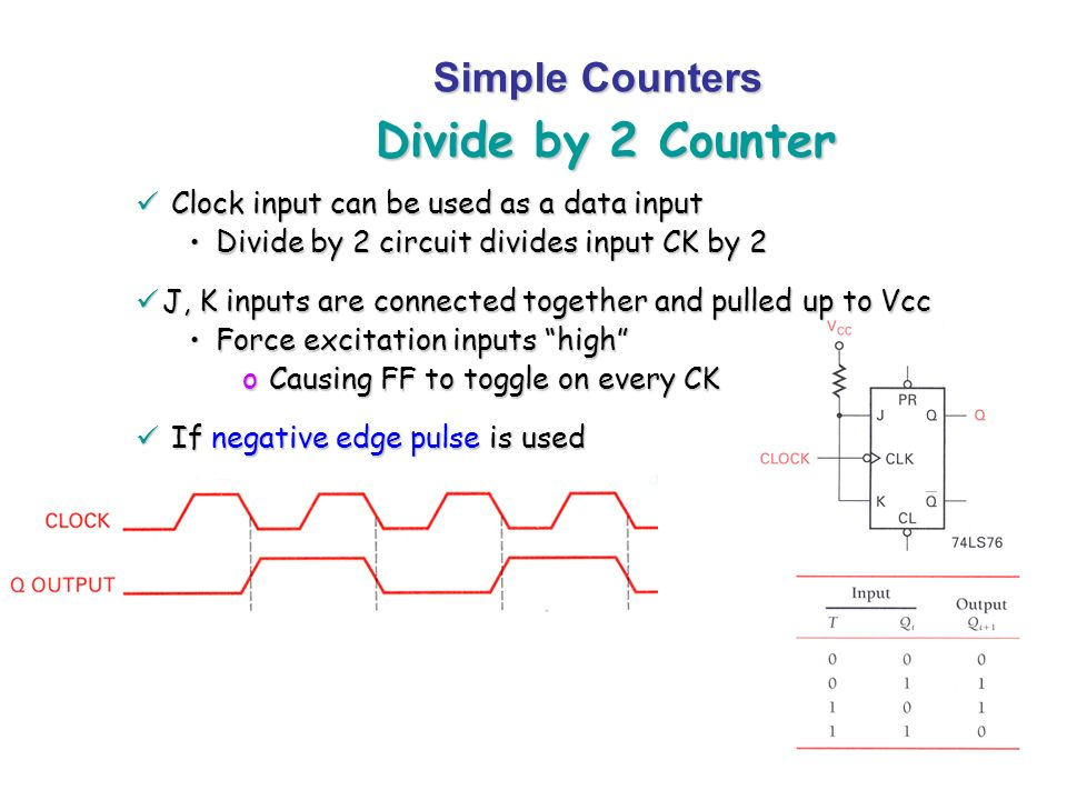 Divide by 2 Counter Simple Counters