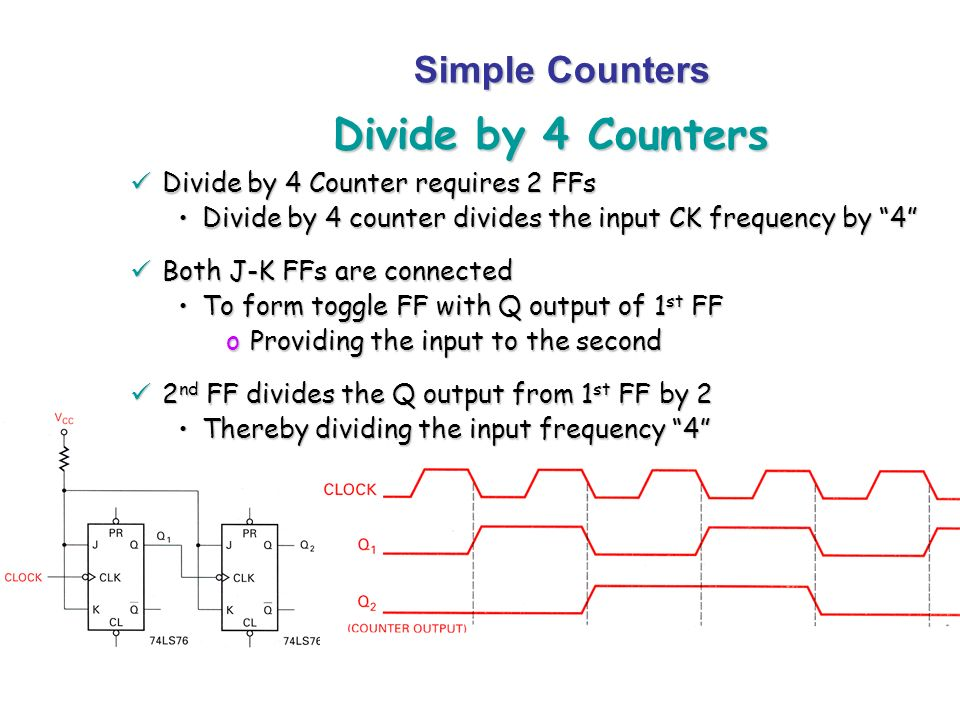 Divide by 4 Counters Simple Counters