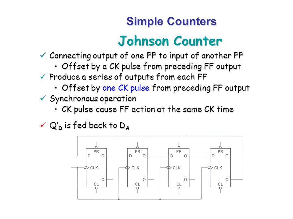 Johnson Counter Simple Counters
