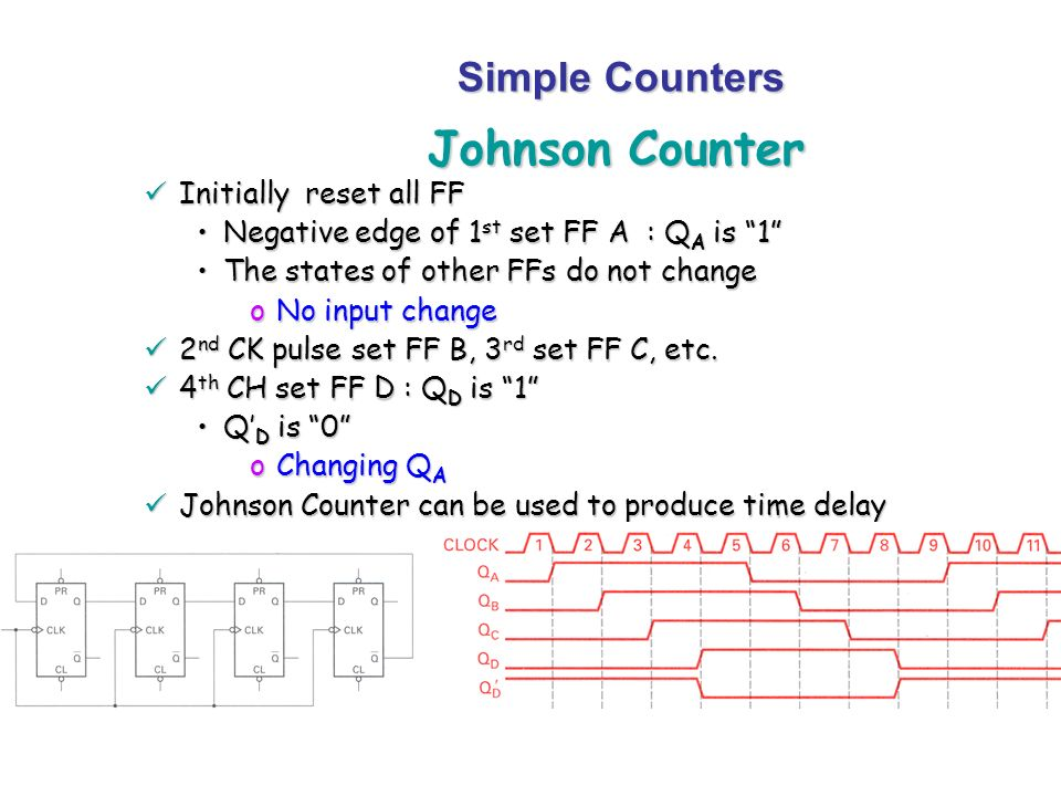 Johnson Counter Simple Counters Initially reset all FF