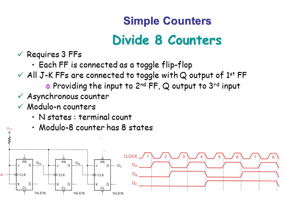Divide 8 Counters Simple Counters Requires 3 FFs