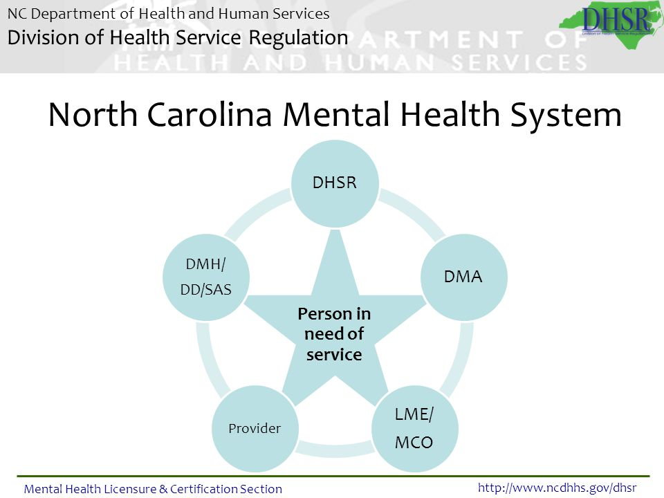 North Carolina Mental Health System