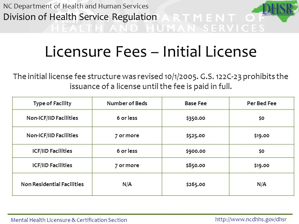 Licensure Fees – Initial License