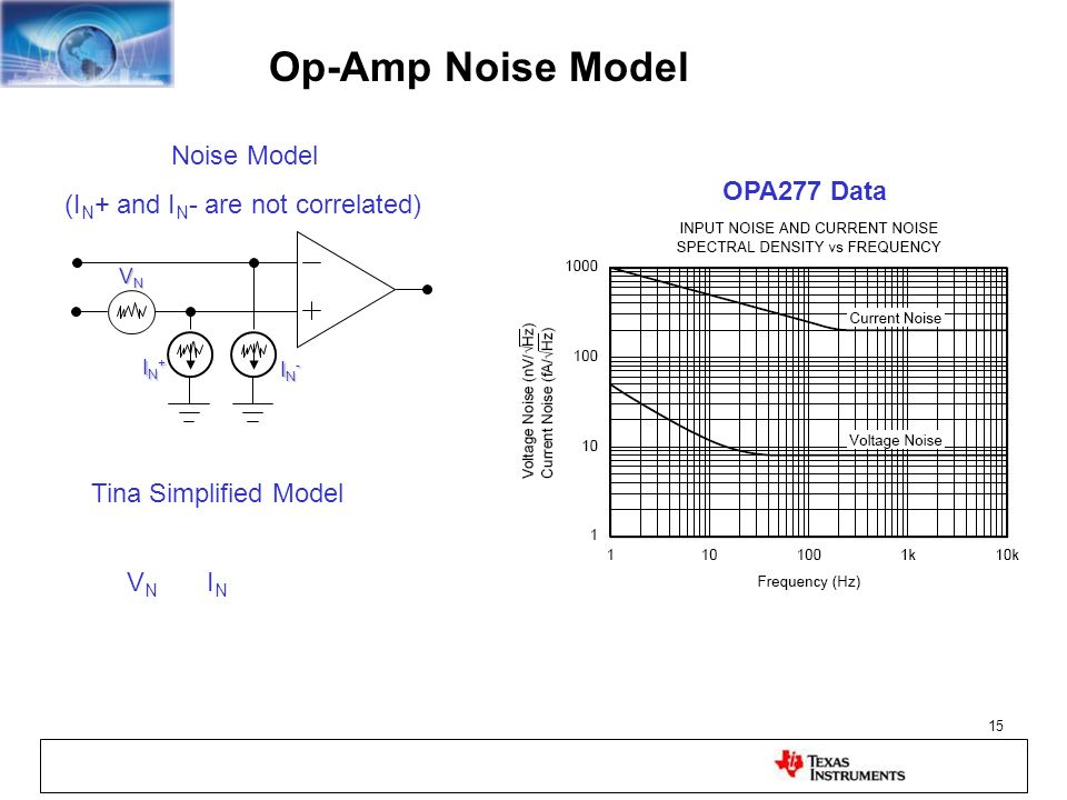 Op-Amp Noise Model Noise Model (IN+ and IN- are not correlated)