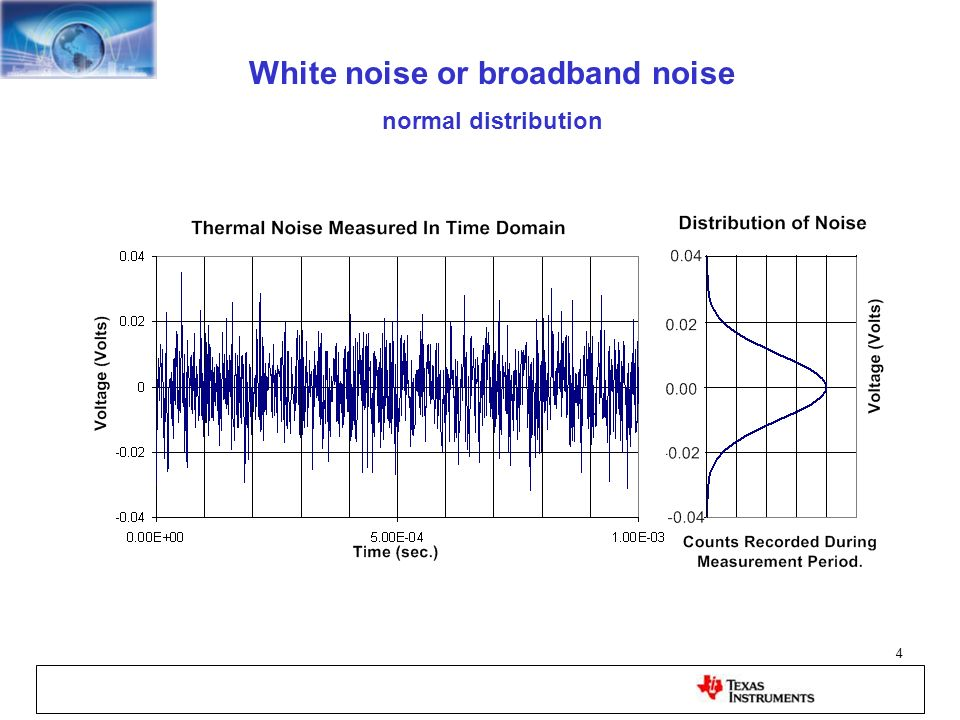 White noise or broadband noise