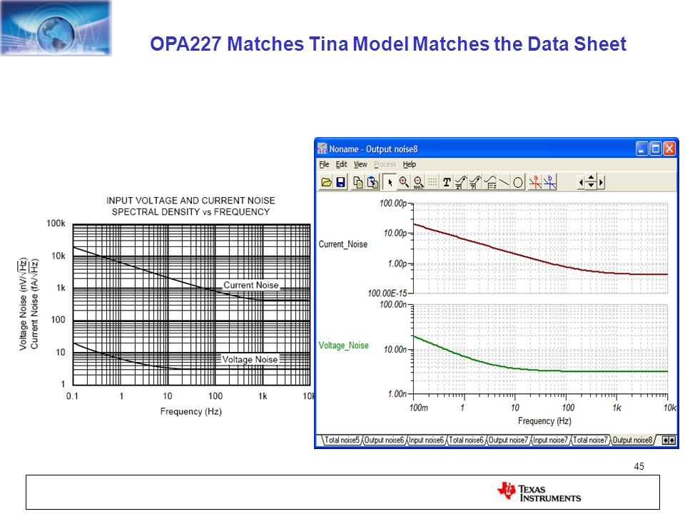 OPA227 Matches Tina Model Matches the Data Sheet