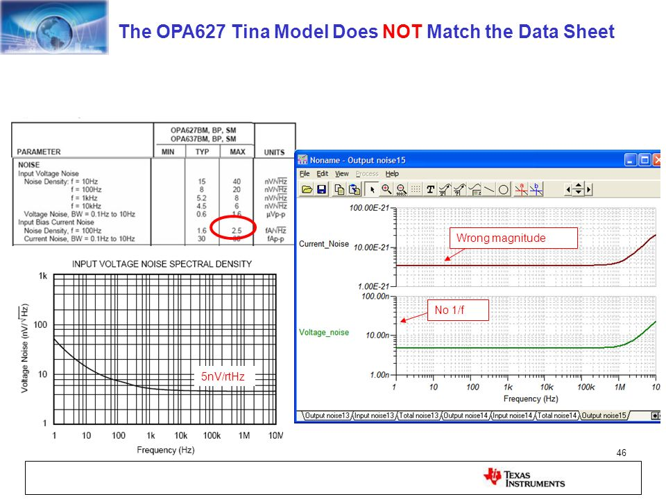 The OPA627 Tina Model Does NOT Match the Data Sheet