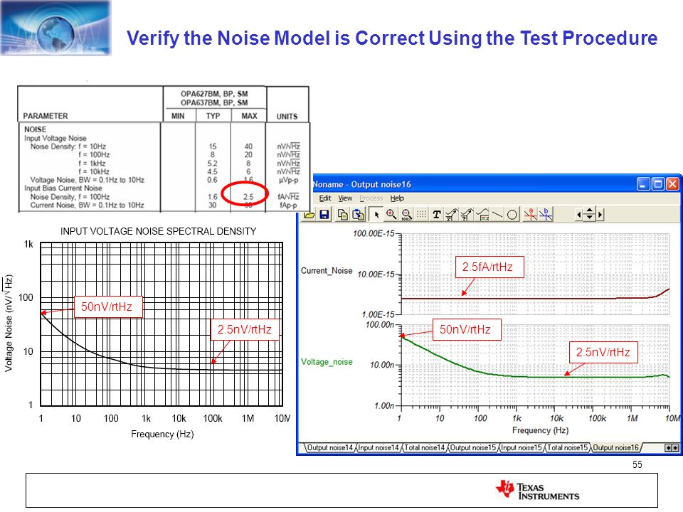 Verify the Noise Model is Correct Using the Test Procedure