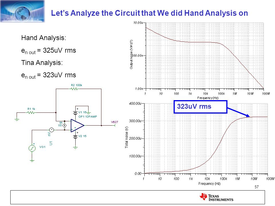 Let's Analyze the Circuit that We did Hand Analysis on