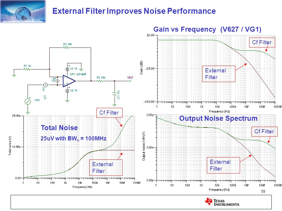 External Filter Improves Noise Performance