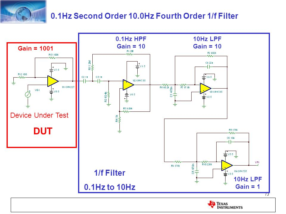 DUT 0.1Hz Second Order 10.0Hz Fourth Order 1/f Filter 1/f Filter