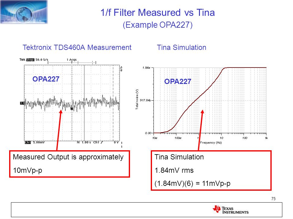 1/f Filter Measured vs Tina (Example OPA227)