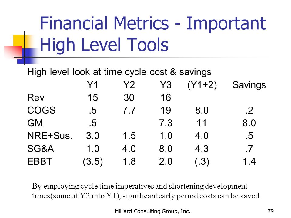 Financial Metrics - Important High Level Tools