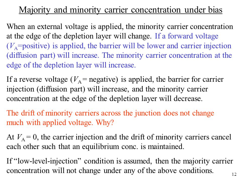 Majority and minority carrier concentration under bias