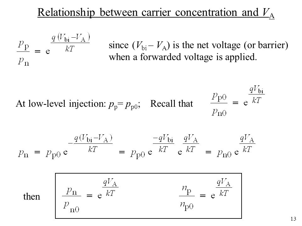 Relationship between carrier concentration and VA