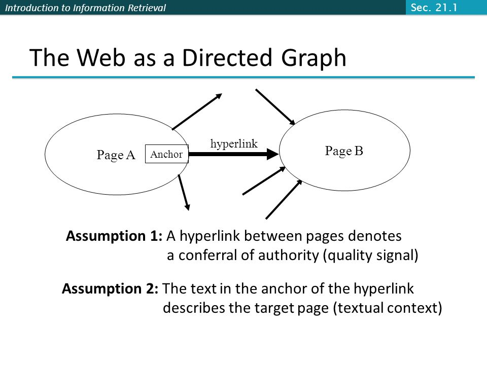 The Web as a Directed Graph