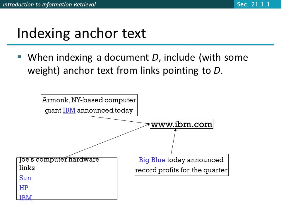 Sec. 21.1.1 Indexing anchor text. When indexing a document D, include (with some weight) anchor text from links pointing to D.