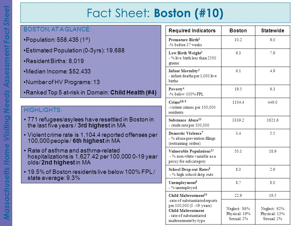 Massachusetts Home Visiting Needs Assessment Fact Sheet