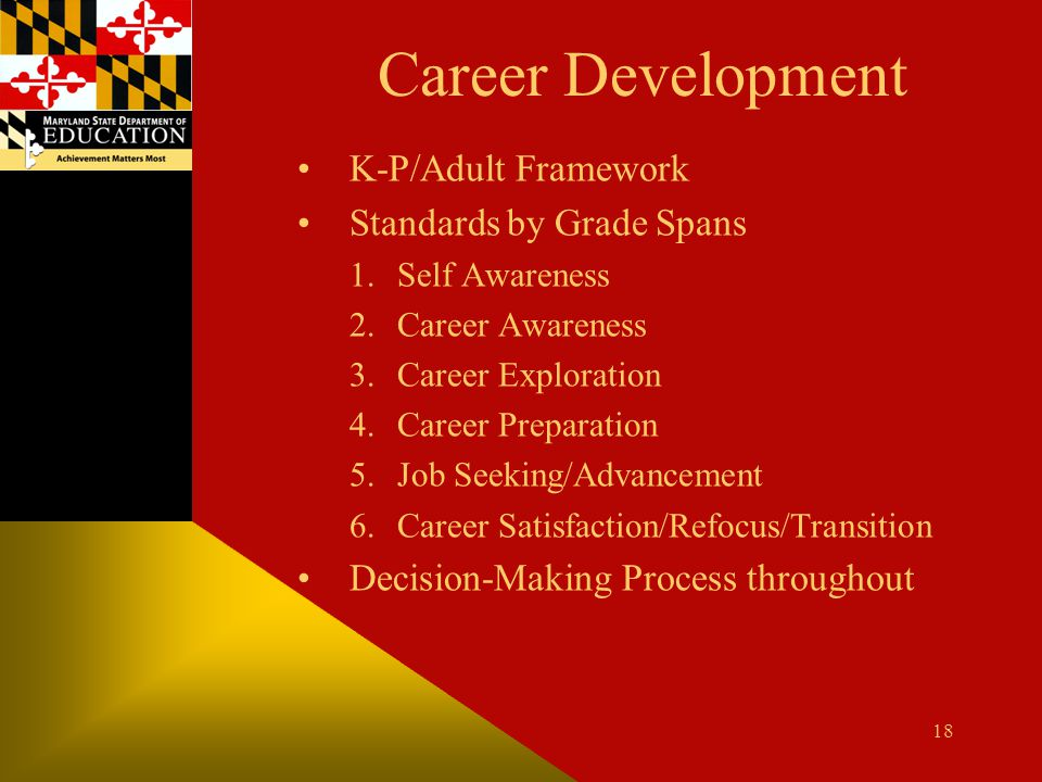 Career Development K-P/Adult Framework Standards by Grade Spans