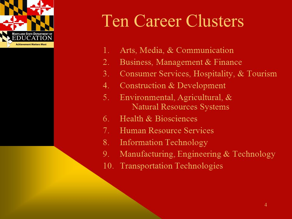 Ten Career Clusters Arts, Media, & Communication