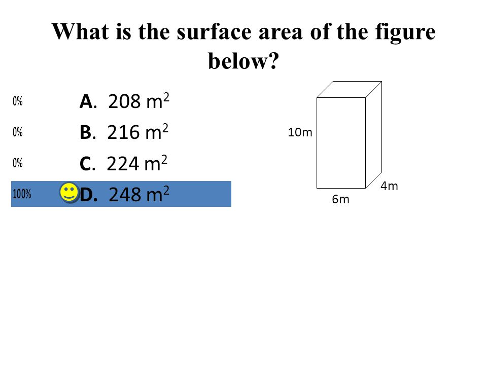 What is the surface area of the figure below