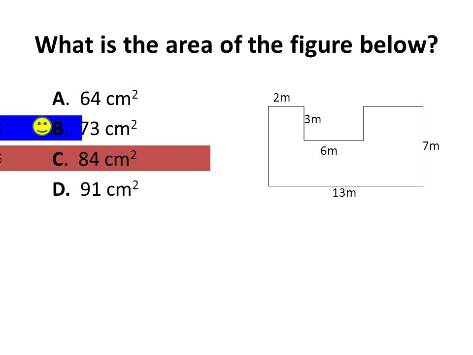 What is the area of the figure below