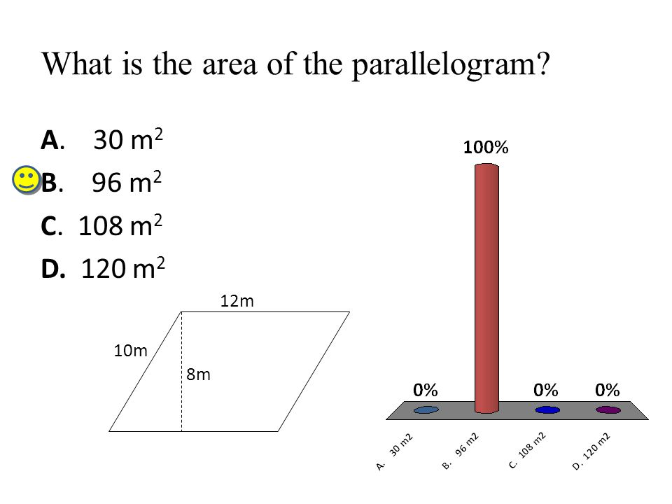 What is the area of the parallelogram