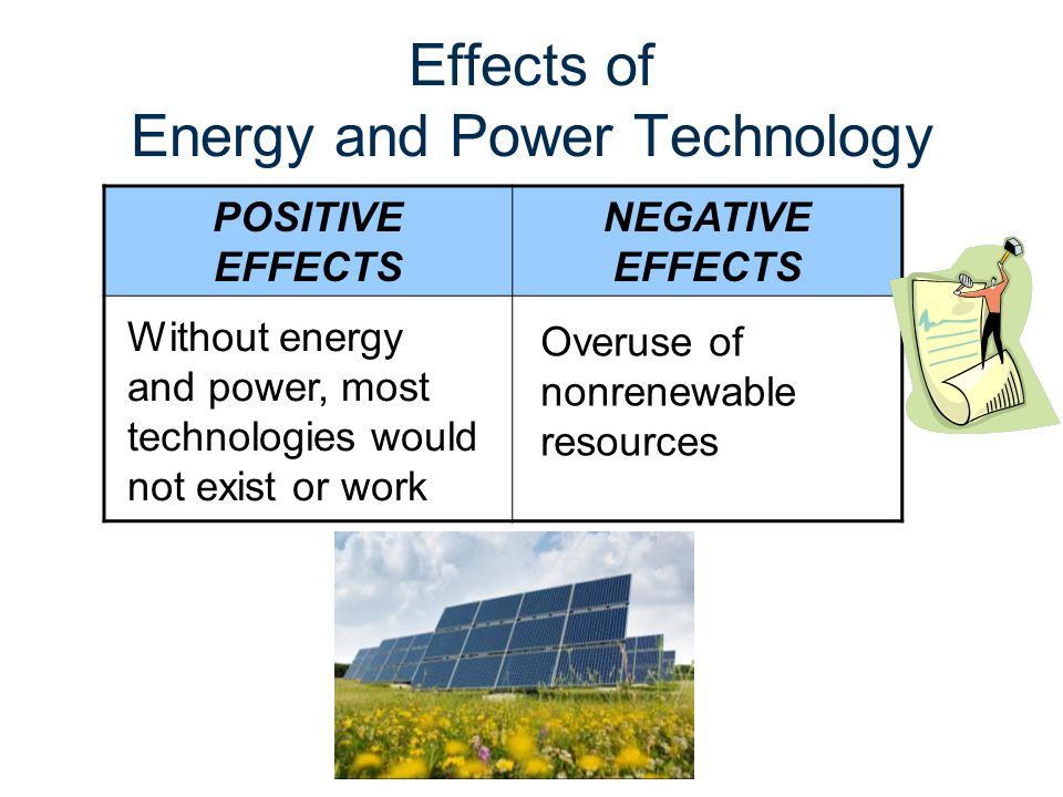 Effects of Energy and Power Technology