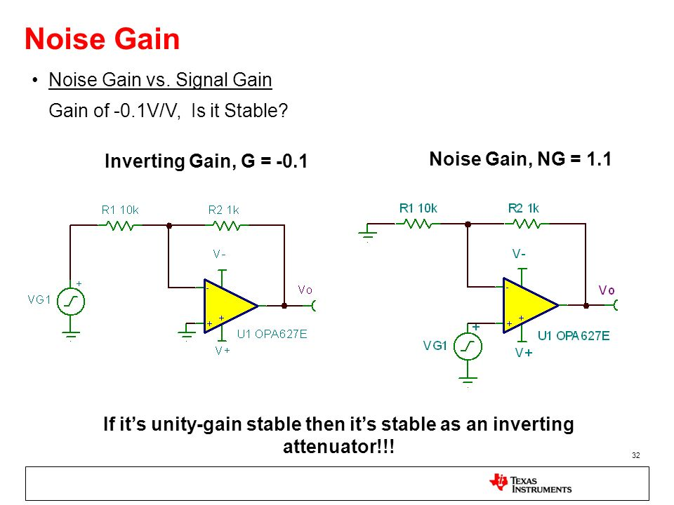 Noise Gain Noise Gain vs. Signal Gain Gain of -0.1V/V, Is it Stable