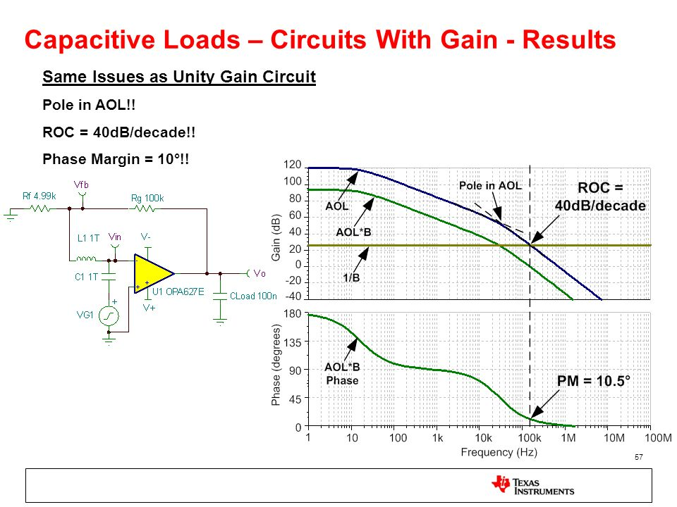 Capacitive Loads – Circuits With Gain - Results