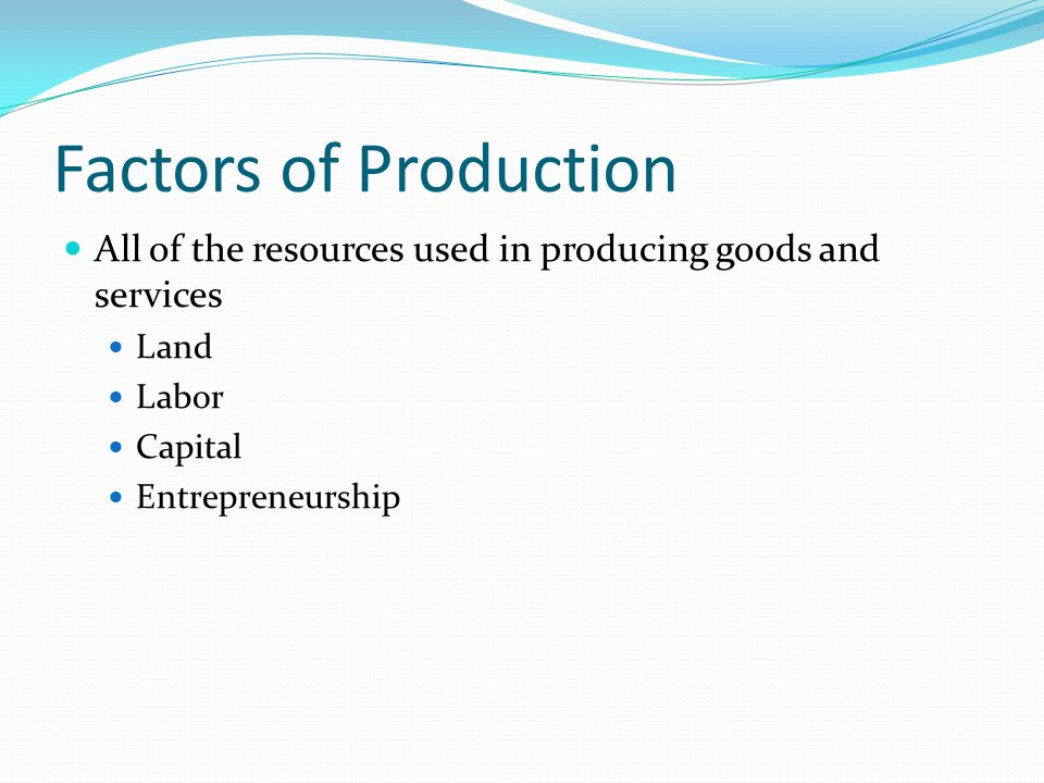 Factors of Production All of the resources used in producing goods and services. Land. Labor. Capital.