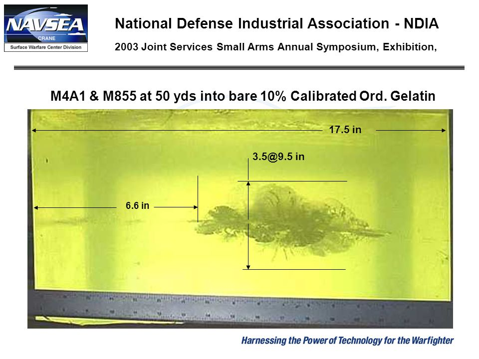 National Defense Industrial Association - NDIA