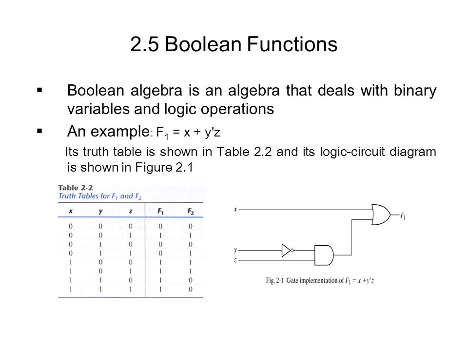2.5 Boolean Functions Boolean algebra is an algebra that deals with binary variables and logic operations.