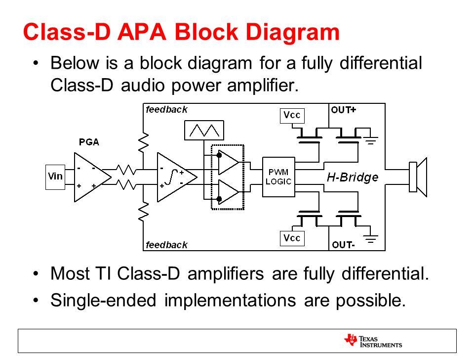 Audio power amplifier apa operation and measurement ppt video class d apa block diagram ccuart Choice Image
