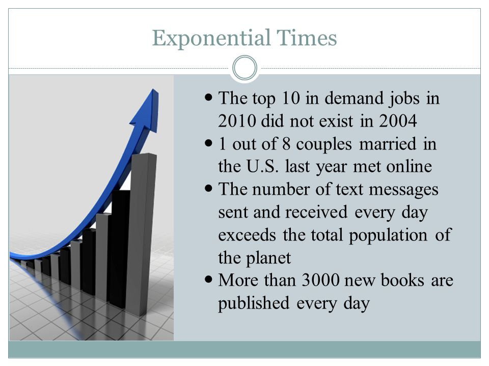 Exponential Times The top 10 in demand jobs in 2010 did not exist in out of 8 couples married in the U.S. last year met online.