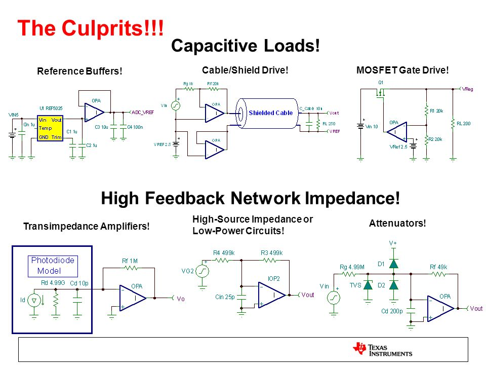 The Culprits!!! Capacitive Loads! High Feedback Network Impedance!