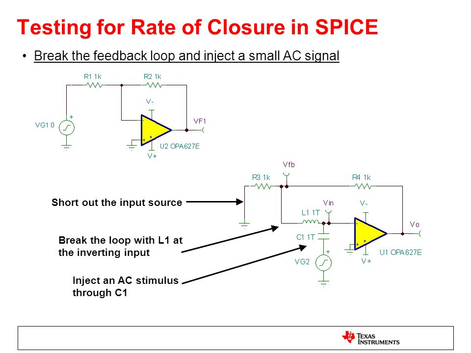Testing for Rate of Closure in SPICE